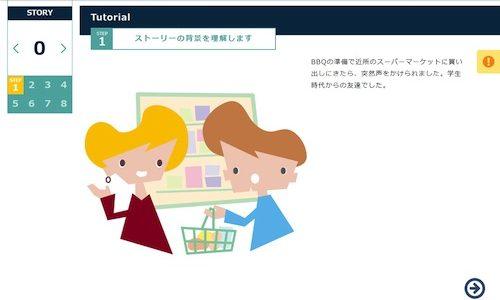英会話教材 初級 ママに効果的 オンライン 30日間英語脳育成プログラム 体験 口コミ
